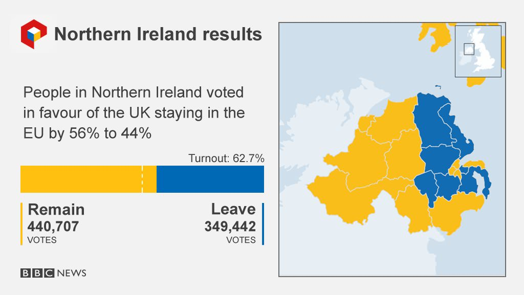 Irlandia Brexit